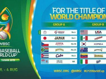 Venezuela encara un grupo fuerte en el Mundial Sub-12