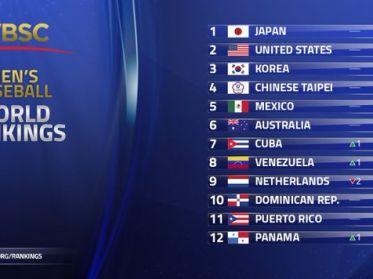 Venezuela asciende otro puesto en el ranking mundial de beisbol