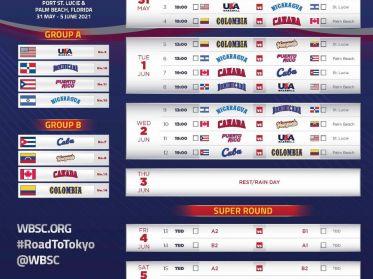 Team Beisbol Venezuela conoce su calendario preolímpico